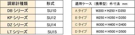 簡易型温度制御ユニット SUシリーズ