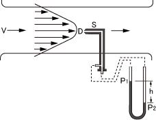 ピトー管の原理