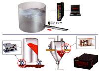 真空圧、およびタンクの重量管理