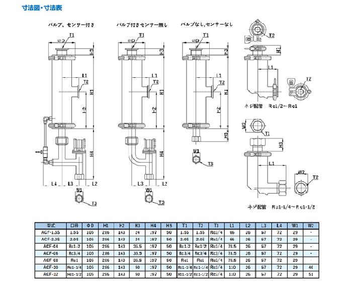 自動洗浄フィルタ ACFシリーズ