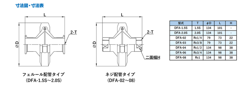ディスク型ラインフィルタ DFAシリーズ