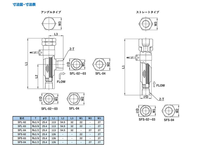 センサ搭載 小型ラインフィルタ SFL/SFSシリーズ